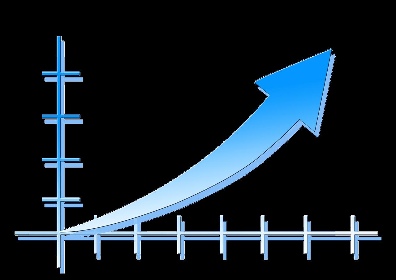 Suncare Market Growth